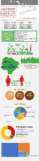 Mato Grosso do Sul chega aos 41 anos com 2,6 milhões de habitantes