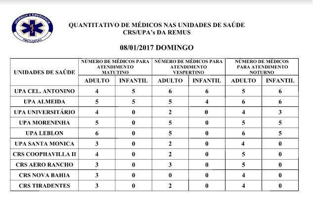 Escala foi divulgada no site da Prefeitura de Campo Grande. (Foto: Divulgação)
