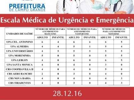 Apenas três postos de saúde 24h têm médicos pediatras nesta manhã