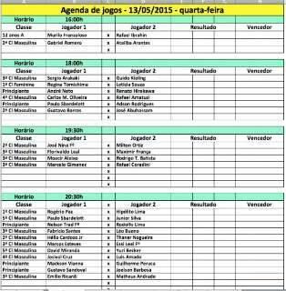 Aberto de Tênis prossegue hoje no Rádio Clube com 23 jogos