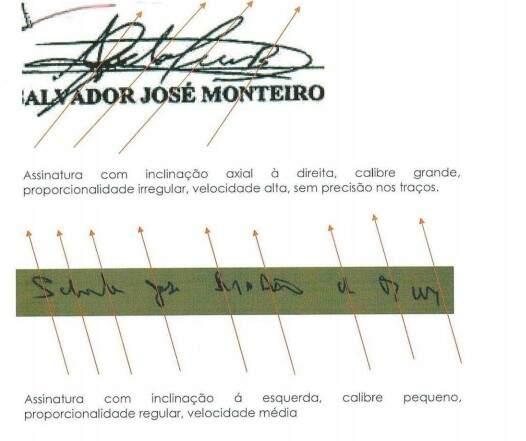 Processo mostra diferença de assinatura de Salvador no documento de reconhecimento de dívida e a assinatura normal.