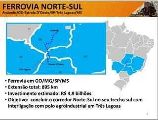 Dados do Ministério do Desenvolvimento mostram ferrovia que passará por MS. (Foto: Reprodução)