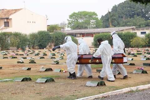 Coronavírus tirou a vida de 2,5 mil pessoas na Capital