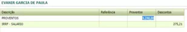 Militar tinha salário de R$ 4,2 mil para exercer cargo em comissão, consta no Portal da Transparência da Prefeitura (Foto: Reprodução)