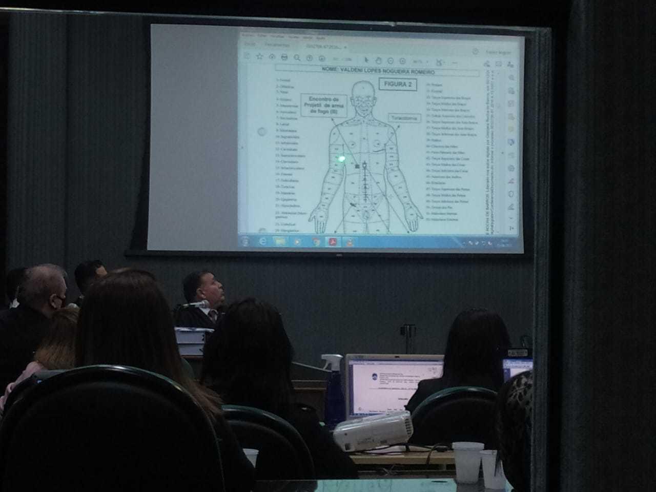 No painel, jurados podem ver localização dos tiros dados por PM em marido (Foto: Liniker Ribeiro)