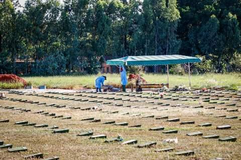 Mato Grosso do Sul tem mais 34 mortes e 663 novos casos de covid-19