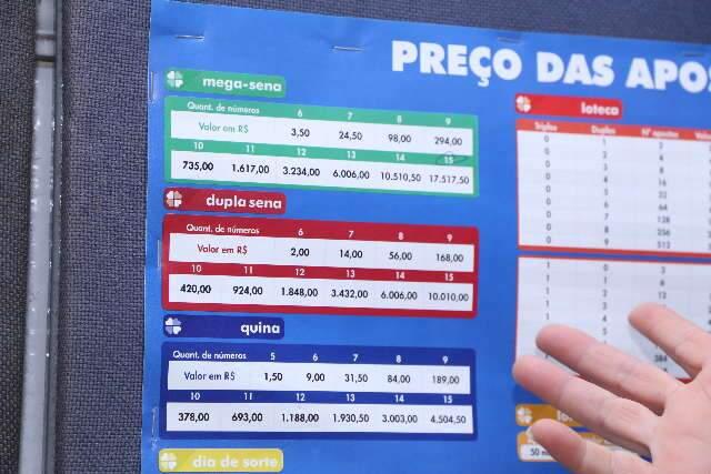 Mega-Sena pode pagar R$ 2,5 milhões no sorteio desta quarta-feira