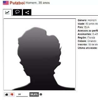 Zootecnista criou perfil há 4 anos no Xvídeos onde postava imagens de colegas