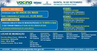 Públicos e locais de vacinação desta quinta-feira, em Campo Grande. (Arte: Sesau)
