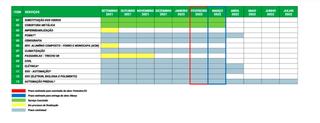 Cronograma dos contratos do Aquário vai até julho, mas governo espera fim da obra em fevereiro. (Foto: Reprodução)