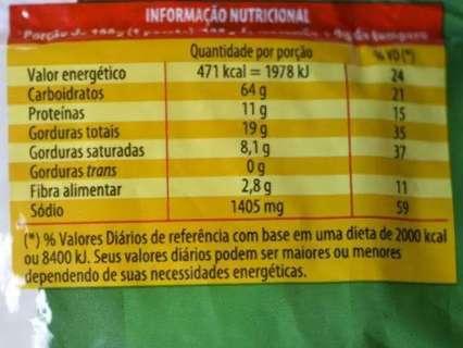 Maioria garante que tem o hábito de ler os rótulos de alimentos